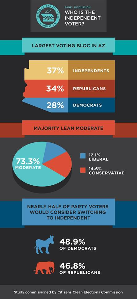 independentvoters