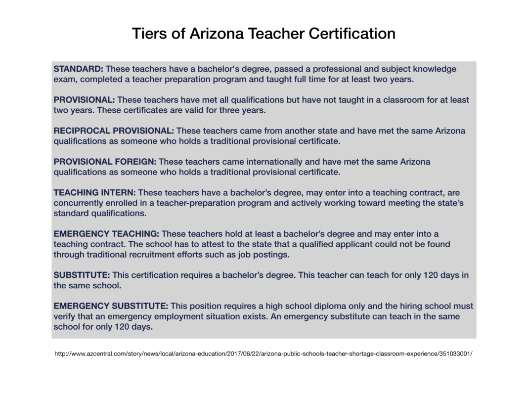 Lower Quality Good Enough Results Blog For Arizona