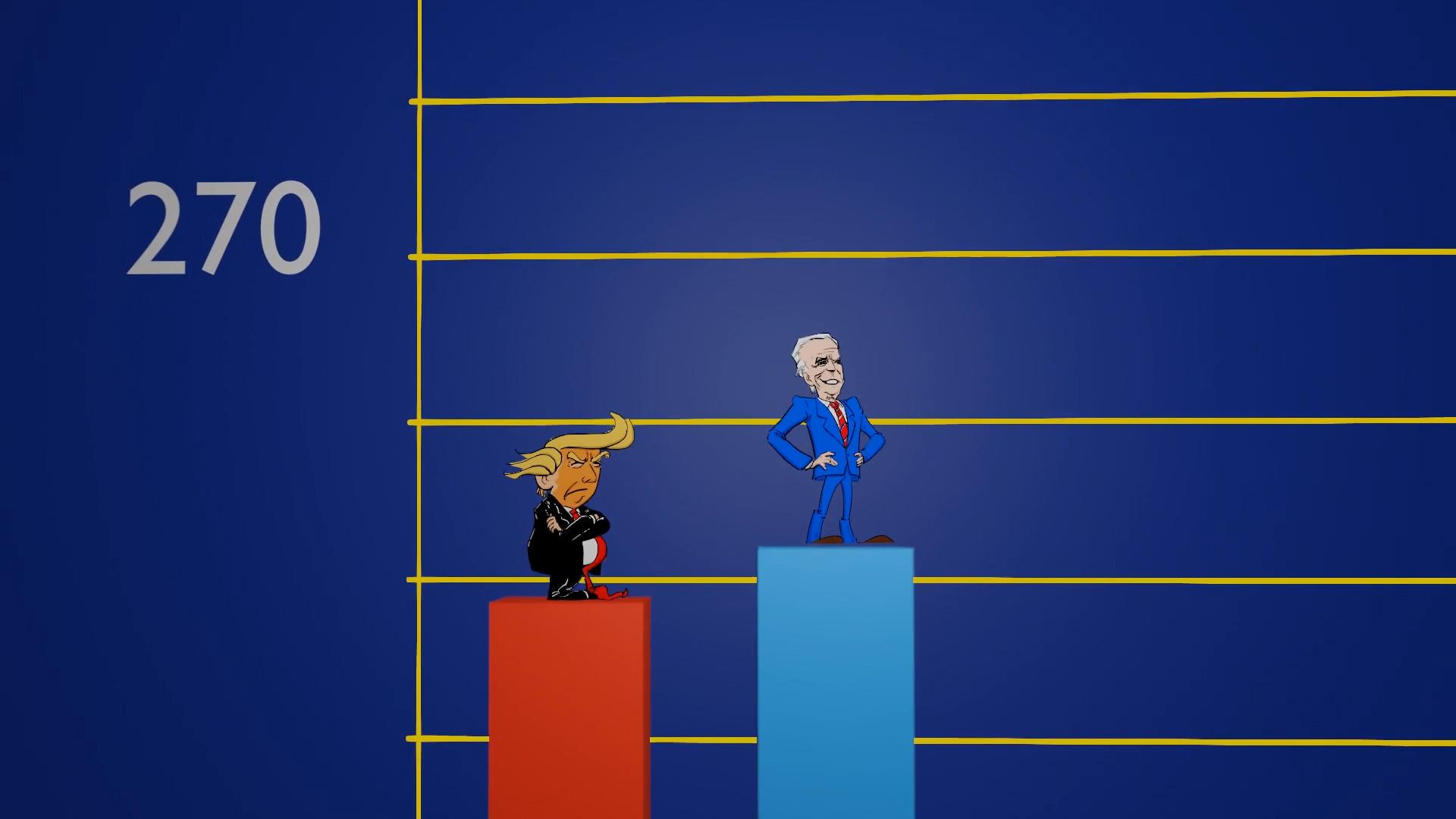 270 Trump vs Biden